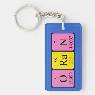Oran periodic table name keyring