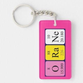 Orane periodic table name keyring