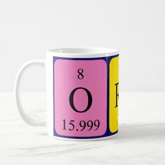 Orane periodic table name mug