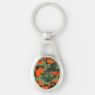 Orange Hunter Camo Keychain