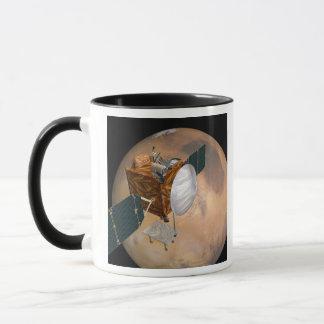 Órbita 2 de las telecomunicaciones de Marte Taza