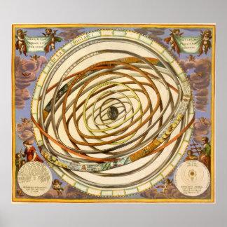 Órbita planetaria del planeta celestial de la póster
