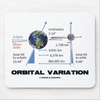 Orbital Variation (Astronomy) Mouse Pad