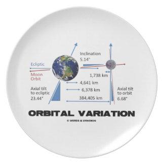 Orbital Variation (Astronomy) Dinner Plate