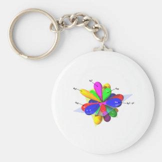 Orbitals Keychains