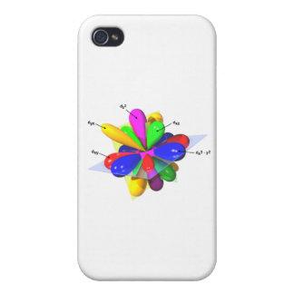 Orbitarios iPhone 4 Carcasas