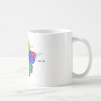 Orbitarios Tazas De Café