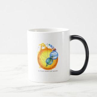 Órbitas elípticas de Newton Taza De Café