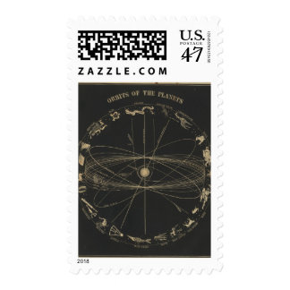 Orbits of the planets postage