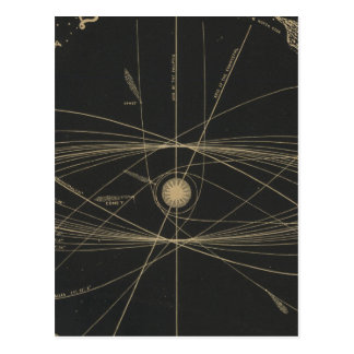 Orbits of the planets postcard