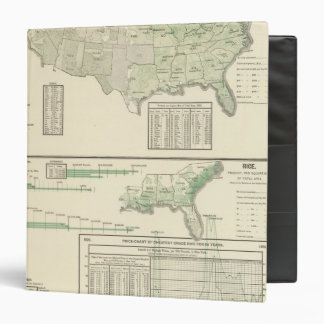Orchard products and rice 3 ring binder
