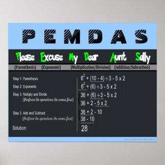 Orden de PEMDAS del poster de la matemáticas de