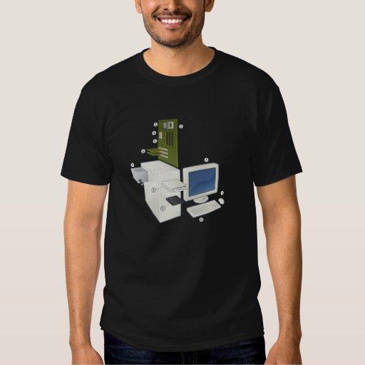 Ordenador estallado camisas