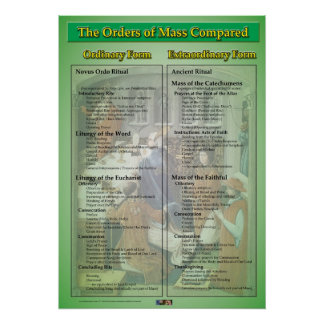 Orders of Mass Compared Poster