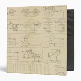 Ordnance, stores, etc vinyl binders