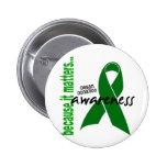 Organ Donation Awareness Pins