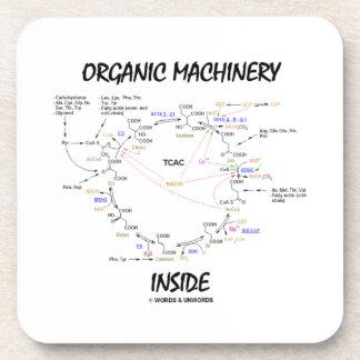 Organic Machinery Inside (Krebs Cycle) Drink Coasters