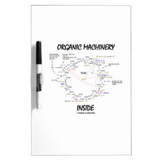 Organic Machinery Inside (Krebs Cycle) Dry Erase Boards