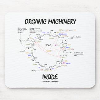 Organic Machinery Inside (Krebs Cycle) Mouse Pad