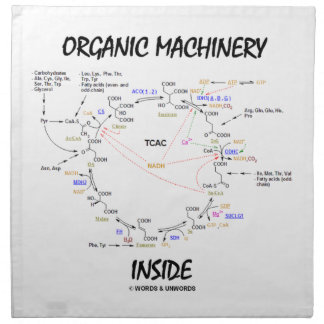 Organic Machinery Inside (Krebs Cycle) Cloth Napkins