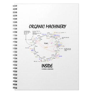 Organic Machinery Inside (Krebs Cycle) Notebook