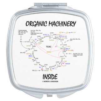 Organic Machinery Inside (Krebs Cycle) Mirrors For Makeup