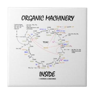Organic Machinery Inside (Krebs Cycle) Ceramic Tiles
