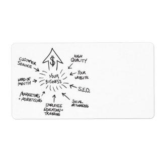 Organigrama acertado del márketing de negocio etiquetas de envío