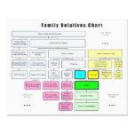 Organización del árbol del general familia de pari impresion de lienzo