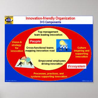 organización Innovación-amistosa Póster