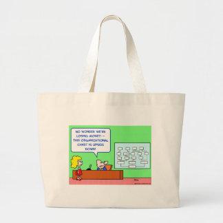 organization chard upside down jumbo tote bag