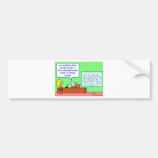 organization chard upside down bumper sticker