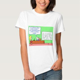 organization chard upside down t shirt