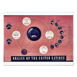 Organs Of The United Nations Card