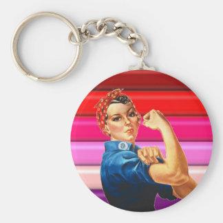 Orgullo lesbiano llavero redondo tipo pin