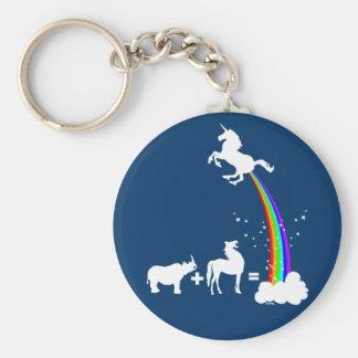 Origen divertido del unicornio llavero redondo tipo pin