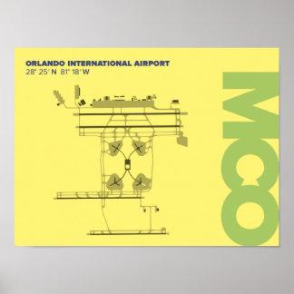 Orlando Airport (MCO) Diagram Poster