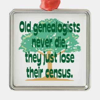 Ornamento del censo de la genealogía ornamente de reyes