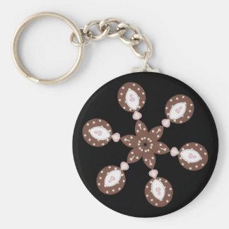 Ornamento Keyhanger Llavero Redondo Tipo Pin