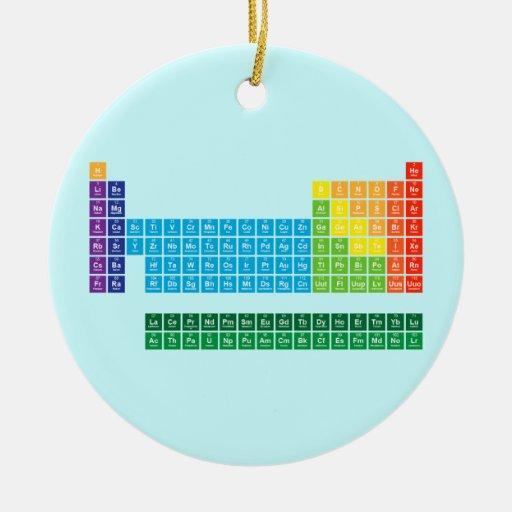 Ornamentos Adornos De Navidad