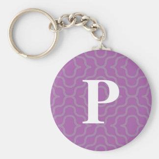 Ornate Contemporary Monogram - Letter P Keychain