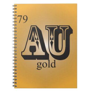 Oro en la tabla periódica libreta