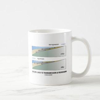 Orogeny Leads To Transgression & Regression Coffee Mug