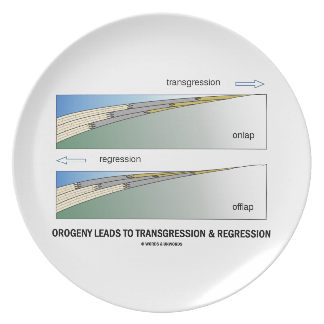 Orogeny Leads To Transgression & Regression Party Plate