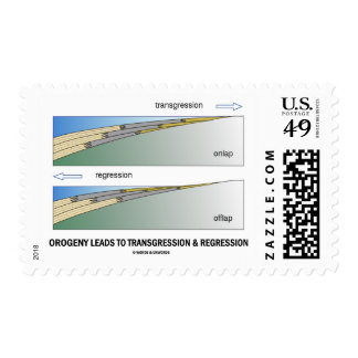 Orogeny Leads To Transgression Regression Stamp