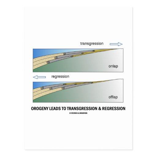 Orogeny Leads To Transgression & Regression Postcard
