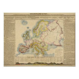 Orographic map of Europe Poster