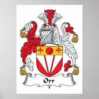 Orr Family Crest Poster