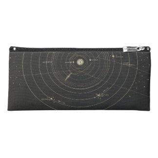 Orrery, Solar System Pencil Case