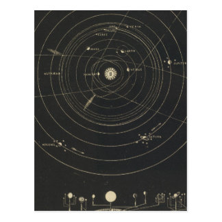Orrery, Solar System Post Card